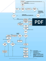 Www.bca.Gov.sg SecurityPayment Others SOP Flowchart