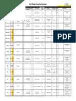 november 2014 incentive summary grid-apr focus states gu