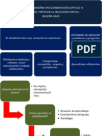 Evolución y Retos de La Educ. Virtual