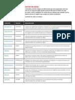 1. Funciones de Base de Datos en Excel