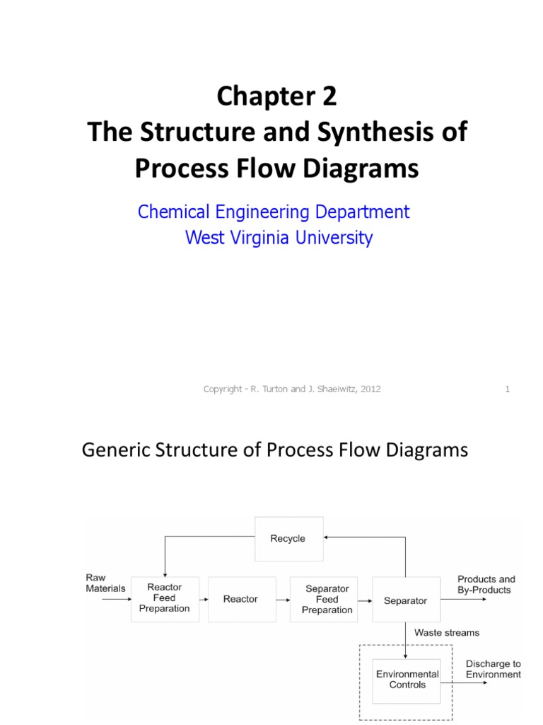 Chapter 2 Structure And Synthesis Of Pfd Toluene Proton Process Flow Diagram Reactor Exchange Membrane Fuel Cell