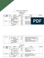 Planificare Optional