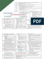 Mapa T1 - Concepto y Definición de EP