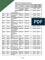 Rezidentiat 2014 Lista posturilor scoase la concurs la rezidentiat, sesiunea 23 noiembrie 2014