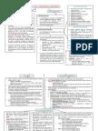 Mapa T1. Componentes de La Psicoterapia