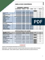 Tabela Dos Convênios Cooperativa