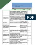 Listado de Cumplimiento de Requisitos Legales Aplicables Generales v3