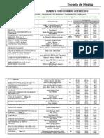 Calendario Exámenes Turno Nov-dic 2014