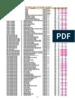 1. ΣΥΓΚΡΙΤΙΚΟ ΒΑΣΕΩΝ_ΕΠΙΛΟΓΗ 90% ΓΕΛ,ΕΠΑΛΒ_2014-2013