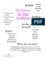Jeff Anderson 24 Priest Files Release 11-05-2014