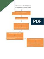 MAPA DE LA UNIDAD III.docx