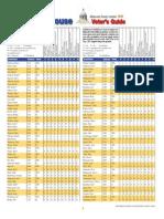Minnesota Family Institute 2014 Voter Guide
