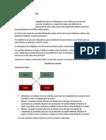 Desarrollo de Contratos Ágiles