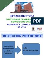 INFRAESTRUCTURA RESOLUCION 2003.pptx