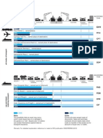 Incoterms 2010 -Affiche English