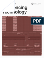 SequencingTechnology Week2 LPX 8da874f8 a674 4207 b88e 28a0c2a9d721