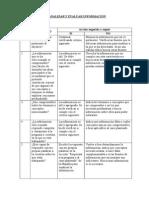 Ficha Guia Para Analizar y Evaluar Informacion