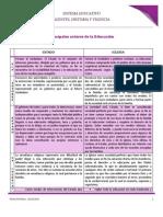 Política Educativa Argentina