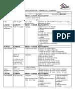 Prescrição Dietética - Criança 6 a 11 Meses