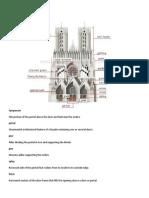 facade gothic parts