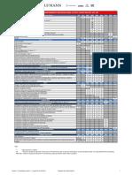 02 - Información Adicional Actros WDB 930, 932, 934