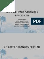 Bab 7 Struktur Organisasi Pendidikan Edu3083