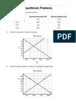 equilibrium problems1 v2
