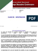 Clase 09 Infiltraciòn