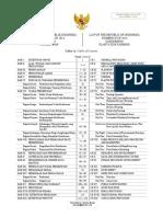 Law No. 39 of 2014 Indonesia Plantation Farming