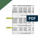 HP-UX SAPDATA SPACE CALCULATION.xls