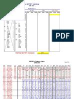 Bowl Score Sheet 2009-2010