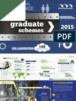 Mott+Mac+Graduate+Brochure+2015+-+Web