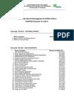 Resultado Das Homologacoes - Edital Interno N-01 UFAL-CsF