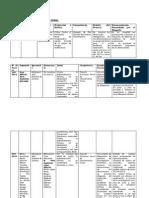 Informe Penal Julio 2014
