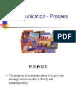 2 Process Communication