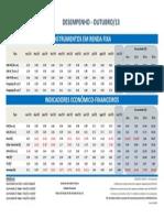 Banrisul TabelaRentabilidade CDB Poupanca Outubro2013