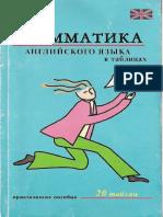 Vsya Grammatika Anglyskogo Yazyka v Tablitsakh