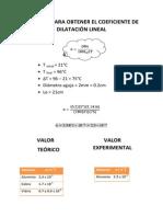 Formula Para Obtener El Coeficiente de Dilatación Lineal