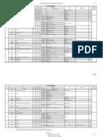 PlandeEstudiosActual-2013-2