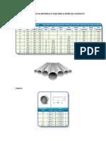 Especificaciones Tecnicas de Materiales a Usar