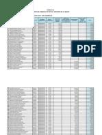 CHUMBIVILCAS FORMATO DEUDA 2013 (AGOSTO 2014).xlsx