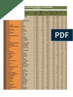 Listado 500 empresas de Santander