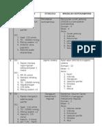 Diagnosa CHF (Repaired)
