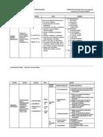 Tipos y Diseños de Investigación-comp