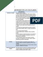 Otros 1 Diagnostico Rapido Fallas Hardware en Los Celulares.
