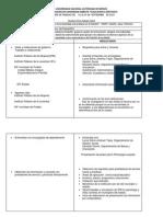 Formato Para Informe de Practicas Profes