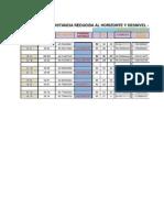 Datos Del Terreno Ucp-2013