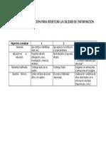 Rubrica de Evaluación Para Verificar La Calidad de Información