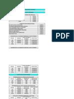 Costos de Prod II-practica Costos Estimados
