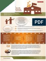 Infografía sobre recurso vs. AFSEDF y cuotas voluntarias en escuelas de #EducaciónBásica